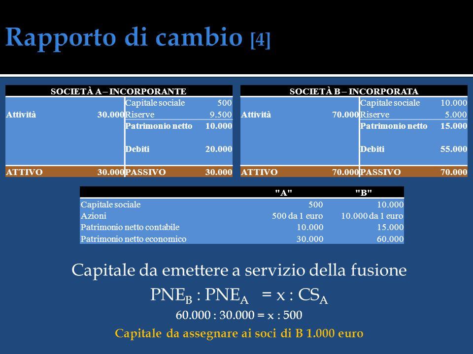 Rapporto di cambio [4] Capitale da emettere a servizio della fusione